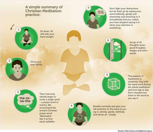 Benefits of Christian Meditation | Catholic Meditation
