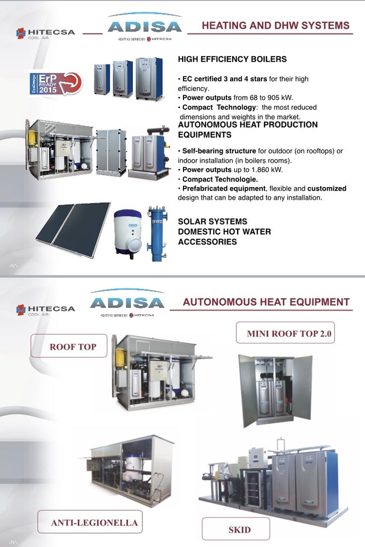 36 best hitecsa adisa mana tahviyeh images on pinterest mana tahviyeh co representative of hitecsa adisa from spain air cooled scroll chiller air cooled screw chiller rooftop ducted split multi zone air pooptronica