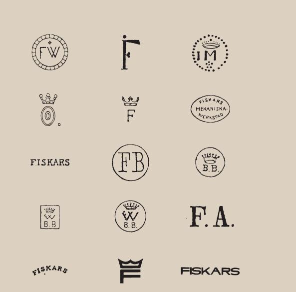 Fiskars logos throughout time