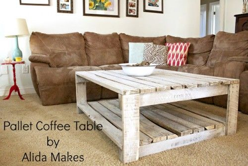 DIY it ...talk about easy and inexpensive! Whitewashed Pallet Coffee Table