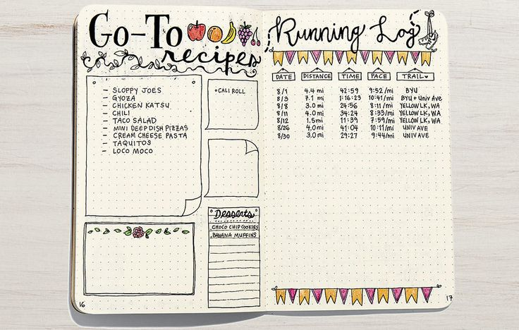 Why a Bullet Journal Might Be Your Perfect Training Log http://www.runnersworld.com/running-gear/why-a-bullet-journal-might-be-your-perfect-training-log?utm_content=2017-05-23
