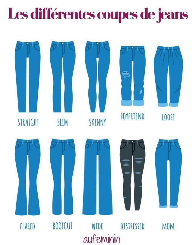 Épinglé sur Jeans Mode denim