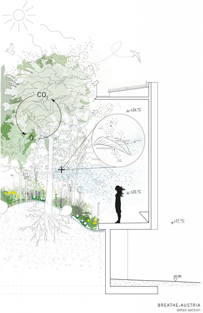 breathe.austria - le pavillon de la respiration à l'expo Milona 2015 - detail…