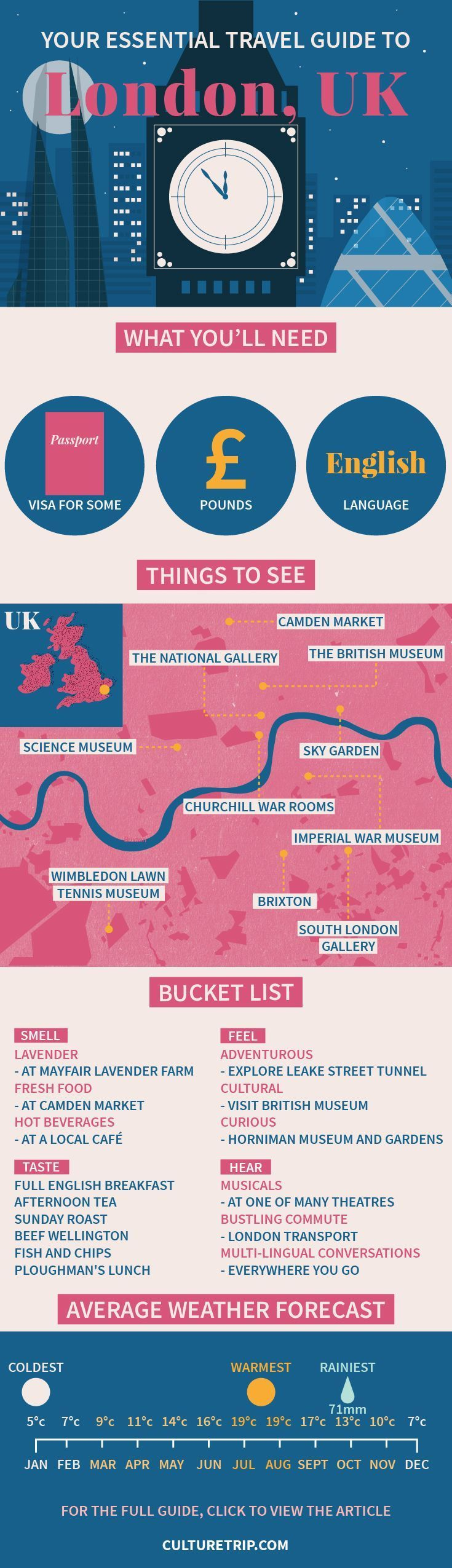 Your Essential Travel Guide to London (Infographic) | London, England, weekend break, Europe, bucket list, wanderlust, adventure, challenge, coffee, bar, food, must try, Summer, United Kingdom, UK #site:eutravel.site #SummerBucketList