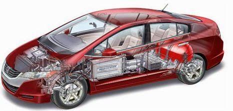 DEADONBLOG.COM: The future of hydrogen powered cars