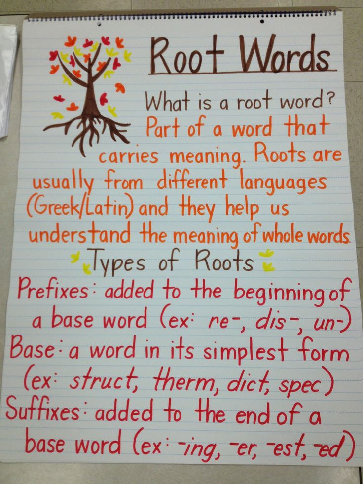 Awesome explanation of root words and their parts -- anchor chart!