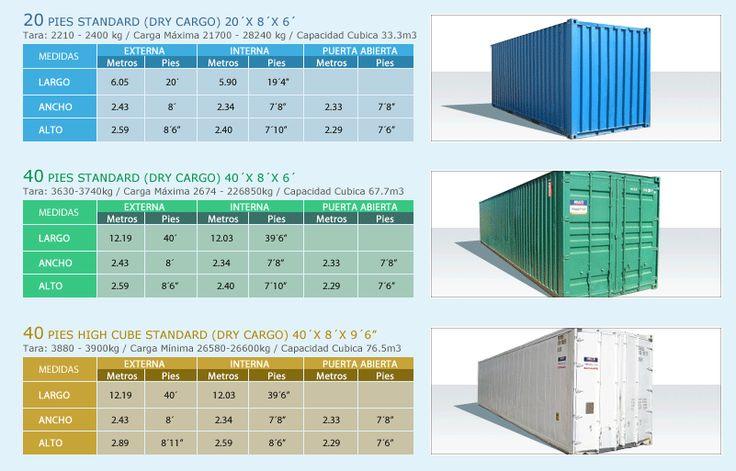 tipos de contenedores maritimos - Buscar con Google