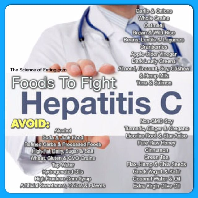 If you have hepatitis, you need to eat healthy, avoid being overweight and stay away from alcohol. Here's my at a glance guide to the foods that you need and some to avoid with Hep C.Shari Power