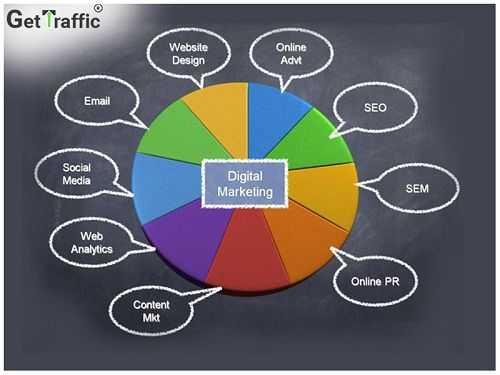 There Digital Marketing Company in Kolkata helps you create a strong online presence of your brand by doing digital promotion and marketing.   #digital_marketing_company_in_Kolkata #digital_marketing_solutions_in_Kolkata #online_marketing_company_in_Kolkata #seo_company_in_Kolkata