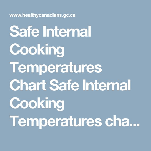 Safe Internal Cooking Temperatures Chart Safe Internal Cooking Temperatures chart Meat, poultry, eggs and fish Temperature Beef, veal and lamb (pieces and whole cuts) Medium-rare 63°C (145°F) Medium 71°C (160°F) Well done 77°C (170°F) Pork (for example, ham, pork loin, ribs) Pork (pieces and whole cuts) 71°C (160°F) Ground meat and meat mixtures (for example, burgers, sausages, meatballs, meatloaf and casseroles) Beef, veal, lamb and pork 71°C (160°F) Poultry (for example, chicken, turkey)…