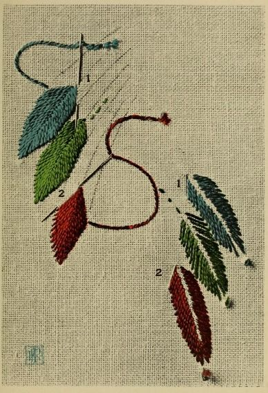"Feathers! The front and back of an embroidery stitch example. From the public domain book, ""Points d'anciennes broderies anglaises (1909)."""