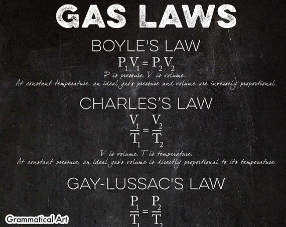 25 Best Ideas About Ideal Gas Law On Pinterest Physics