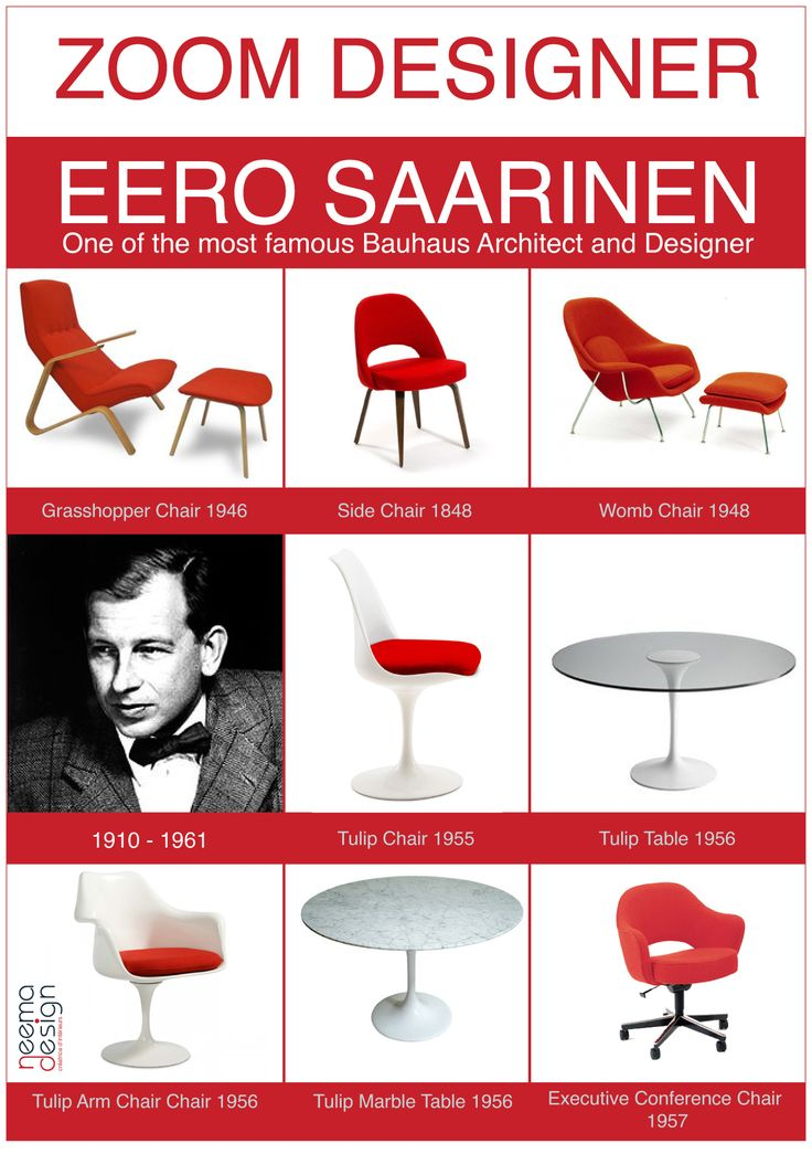 Eero Saarinen - - icons of the 20th Century