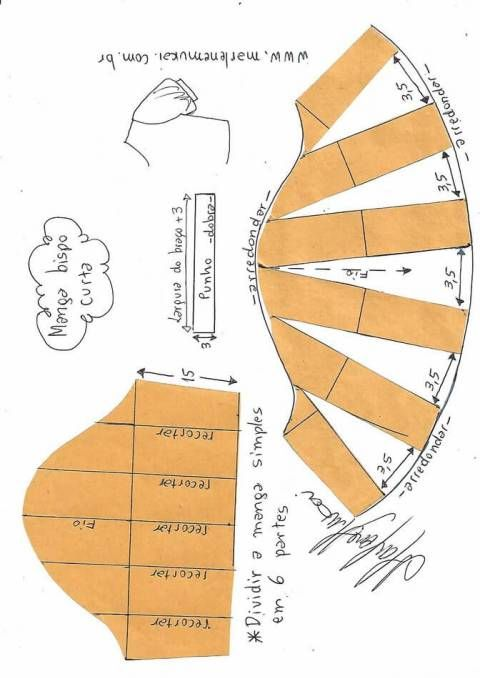 Formas de transformar el patrón para las mangas | costuras | Costura ...