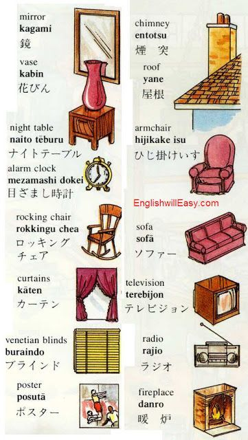 Learn Japanese: A Ridiculously Detailed Guide