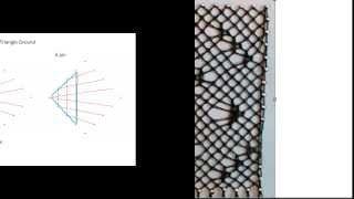 Triangle ground theory - YouTube