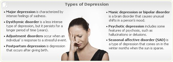 Kari did you know that woman are four time more likely to develop depression? Here are some types of depression. Most of these require a doctors diagnoses.