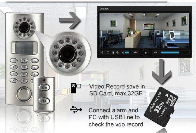 Best Diy Camera System