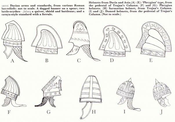 Helmet types