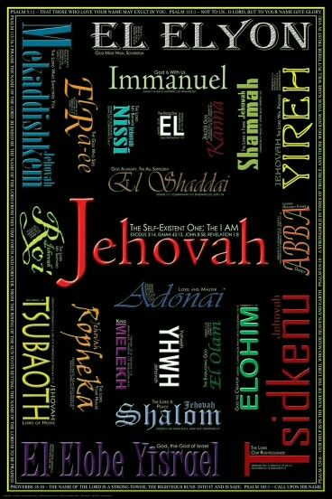 Names of God Jehovah – The Self-Existent One, The I AM Exodus 3:14, Isaiah 43:13, John 8:58, Revelation 1:8 El Elyon – God Most High Sovereign Psalm 91:1, Isaiah 14:14, Daniel 4:34-35; Genesis 14:18-22 Immanuel – God is With Us Isaiah 7:14 8:8-10, Matthew 1:23, Romans 8:31 Jehovah Mekaddishken – The Lord Who Sanctifies You Leviticus 20:7-8, Psalm 119:1, Matthew 5:8, 2 Timothy 2:19-22, 1 John 1:7 El Roi – The God Who Sees Ezekiel 11:5, Hebrews 4:13, Genesis 16:13, Psalm 139:1-12 Jehovah Nissi…