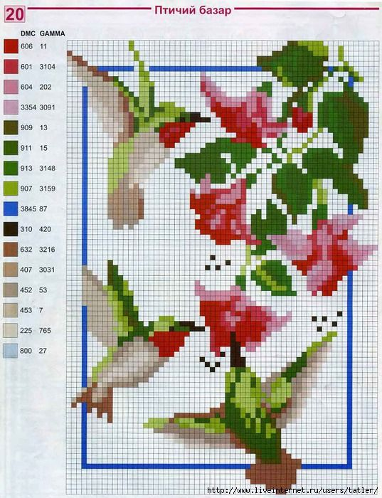 cross stitch hummingbirds