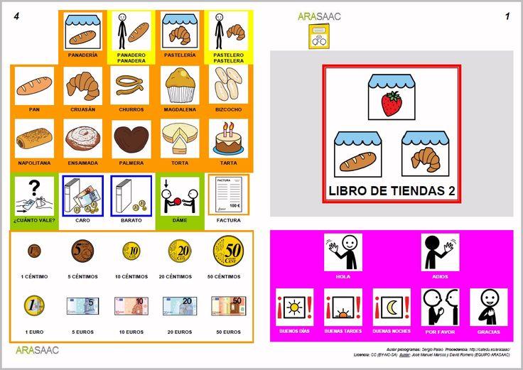 Libro de comunicación aumentativa y alternativa sobre las tiendas (2). Autores: J. M. Marcos y D. Romero. Pictogramas ARASAAC, elaborados por Sergio Palao.