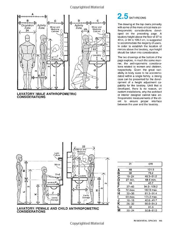 Human Dimension & Interior Space: A Source Book of Design