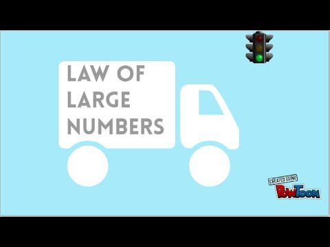 Law of Large Numbers - Explained and Visualized