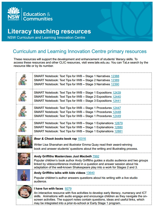 K-6 Literature Resource Sheet http://bit.ly/k6litresources What is your favourite resource? Help us make a Pinterest board of Lit resources