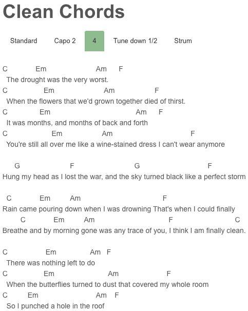 Clean Chords Taylor Swift   Guitar   Pinterest   Taylor swift, Swift ...