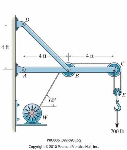 The Wall Crane Supports A Load Of 700 Lb. Determin... | Chegg.com