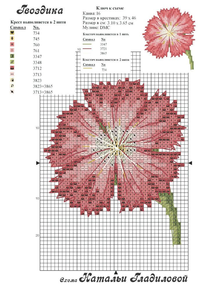 Cross Stitch *<3* Flowers