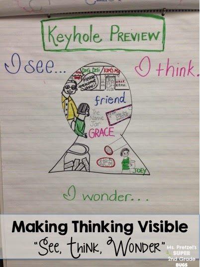 "Making Thinking Visible--""See, Think, Wonder"" with The Name Jar by Yangsook Choi."