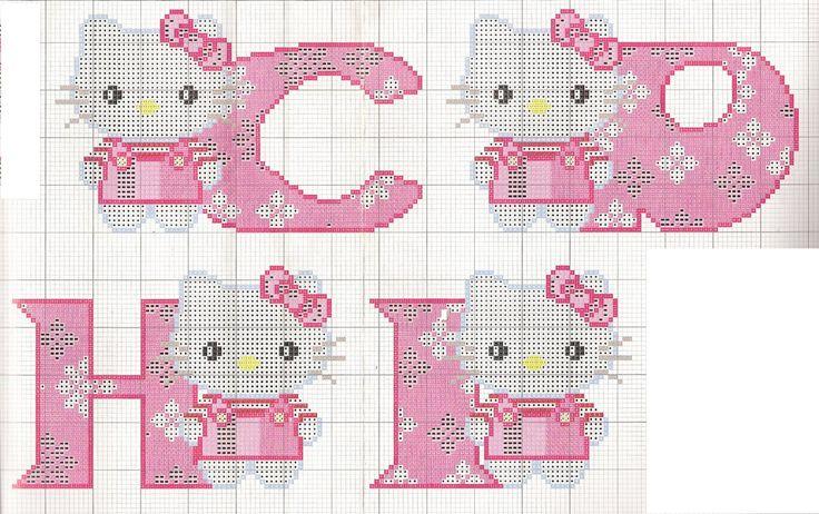 Hello Kitty CDHI pattern by ♥ Korsstygns-Arkivet ♥