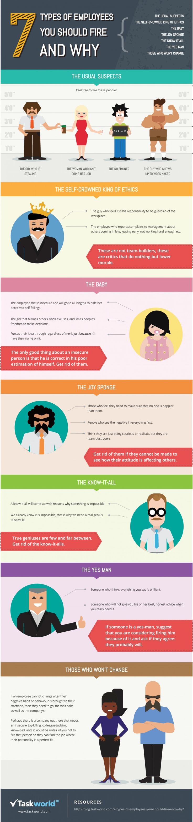 7 Types Of Employees You Should Fire Infographic Employees Business
