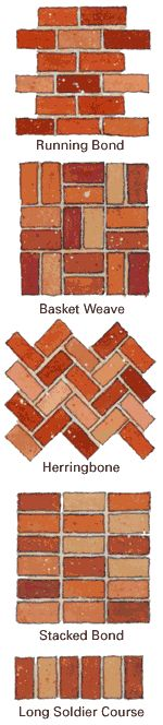 Patio Brick Patterns When designing a brick patio or path, consider the pattern in which the bricks will be laid. Pattern is associated with style and formality.