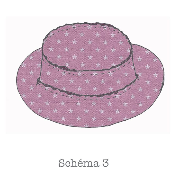 Tuto chapeau de pluie