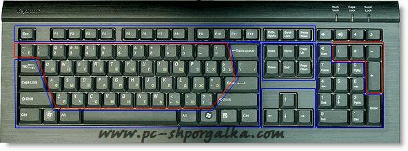 Про эти клавиши клавиатуры Вы должны знать!