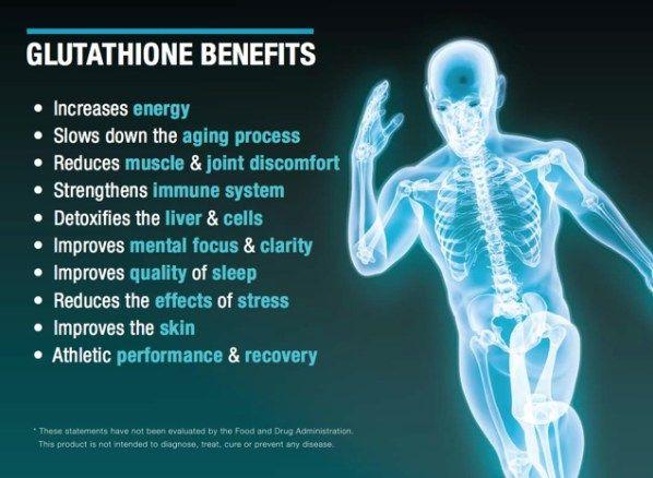 Oxidative Stress, Nrf2, Health, Aging, fight, Nrf2 activator, anti-aging, oxidative stress, antioxidants, diseases, glutathione, oxidative damage, stress,