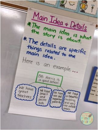 Main idea and details anchor chart {from Prepping for the Primary Gridiron}
