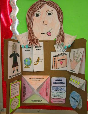 Runde's Room:  Book Report Lapbook Project....Brilliant!