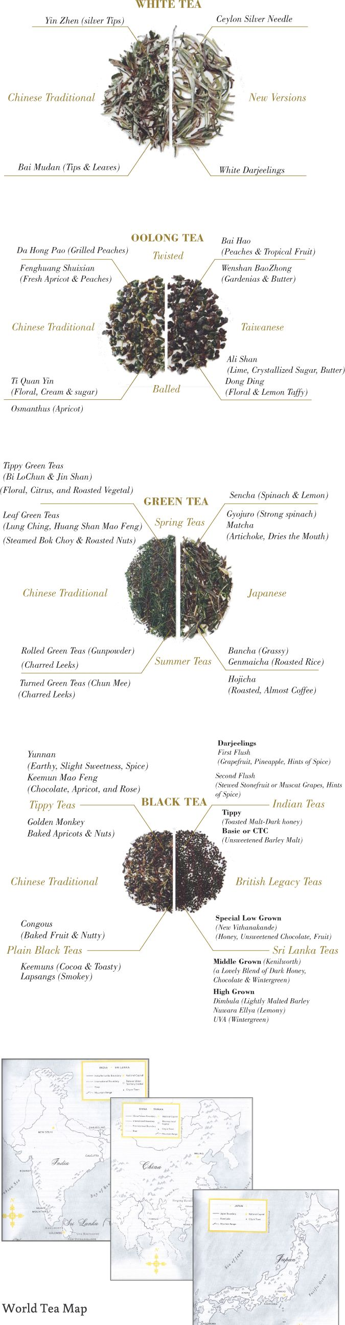 "I love Harney & Sons teas.  The ""Hot Cinnamon"" is one of my favorite to give as gifts, especially during the holidays!"