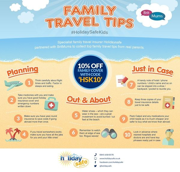 travel tips family planning vacation