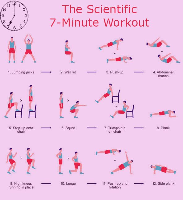 The 7-Minute Workout consists of 12 exercises and doesnt require any equipment - just body weight, a chair and a wall.