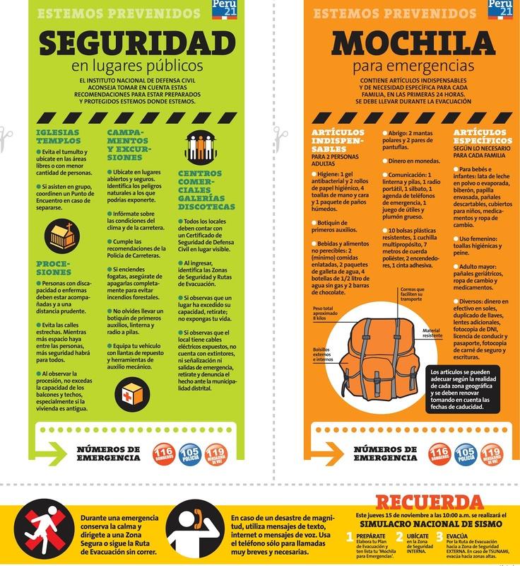 Seguridad en lugares públicos y mochila para emergencias
