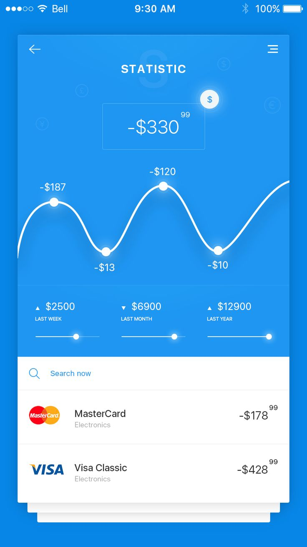 Free Statistics App UI PSD