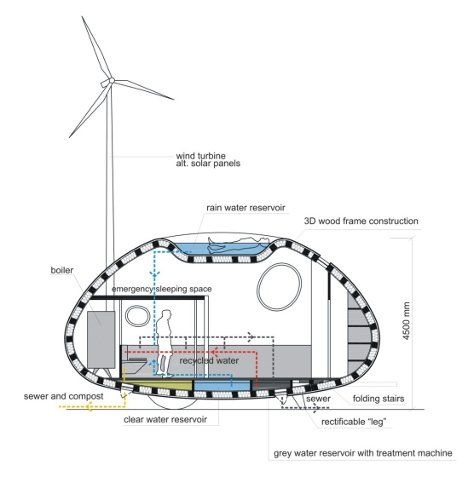 122 best eco homes images on pinterest