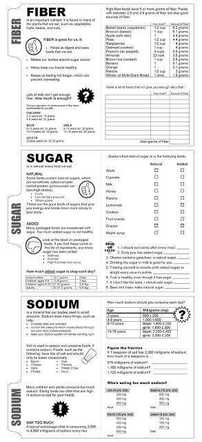 Crush image throughout free printable nutrition worksheets