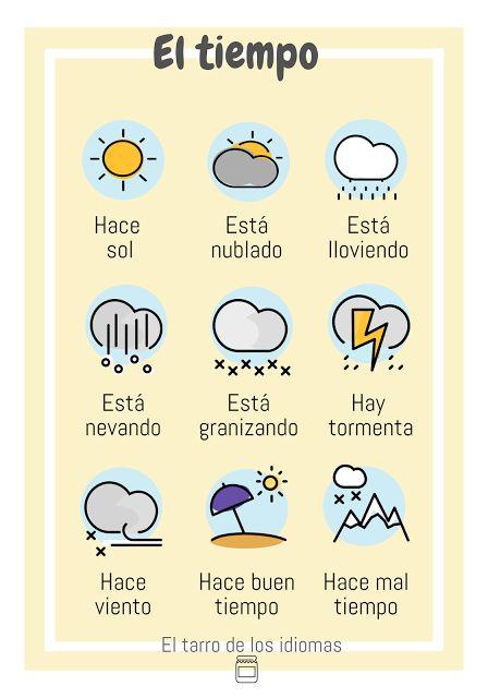 249 best images about el tiempo meteorologico fotos for Tiempo aprender ingles