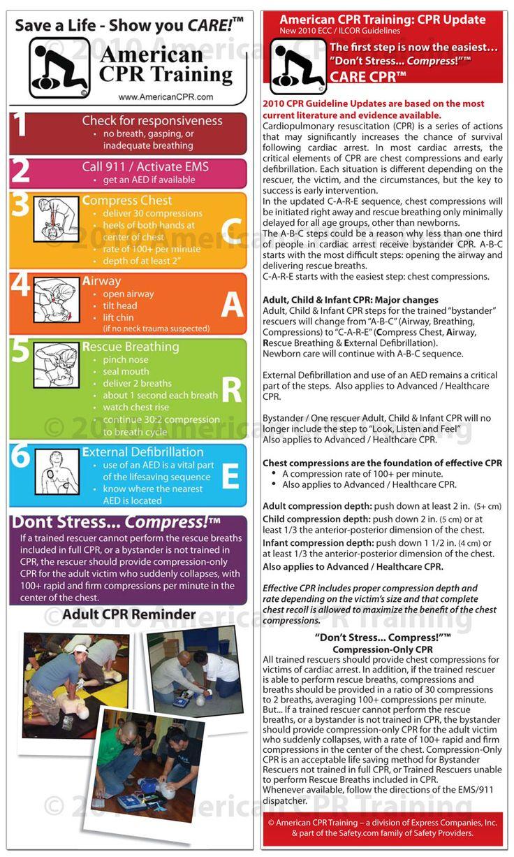 Image Result For American Heart Ociation Cpr Test